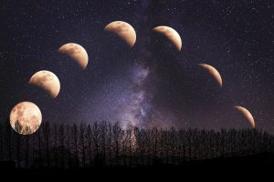 Planete - Planetarno kretanje